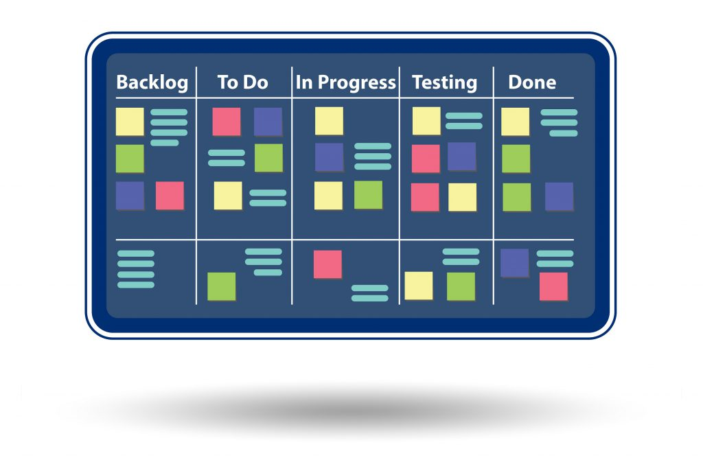 Scrum board banner