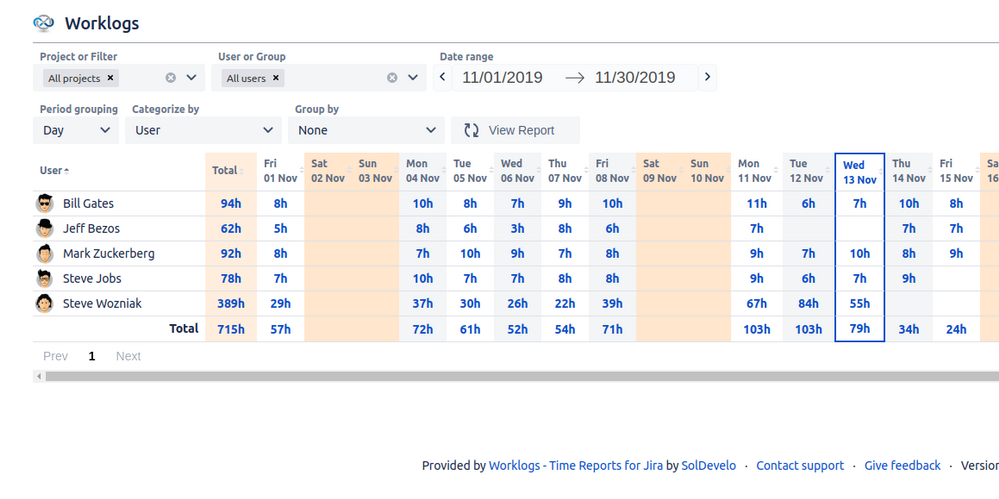 Worklogs - Time Tracking and Reports